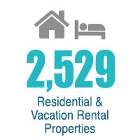 Residential & Vacation Rental Properties